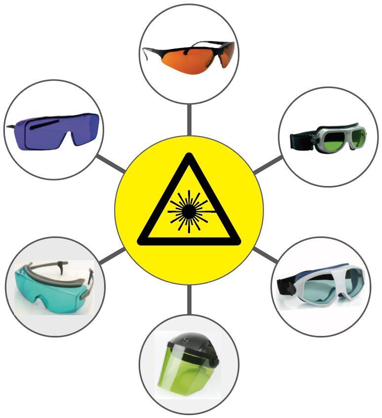 产品01 激光安全眼镜(Laser safety glasses).jpg
